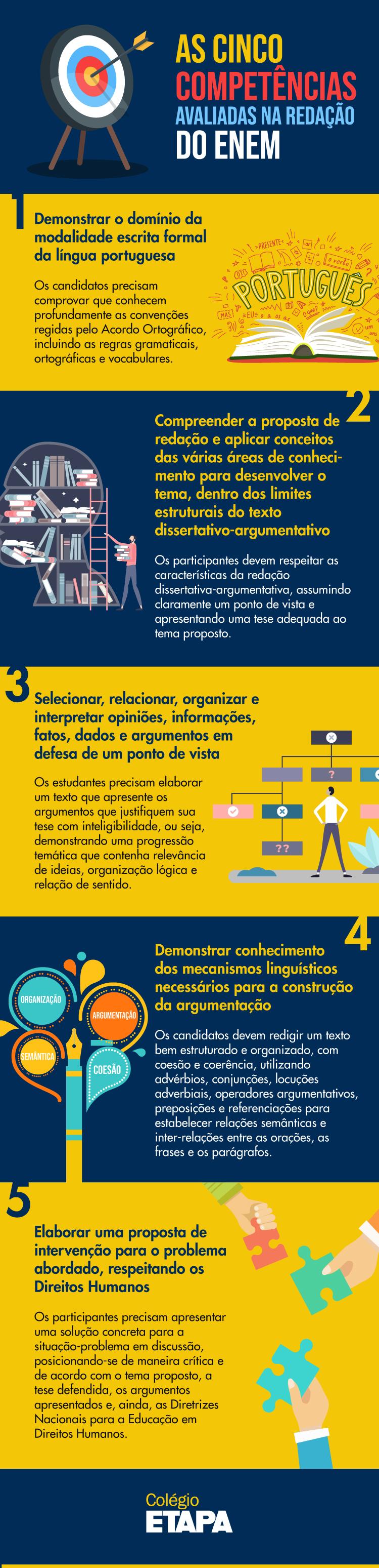 Como fazer uma boa redação no Enem: entenda quais são as cinco competências avaliadas pela banca examinadora