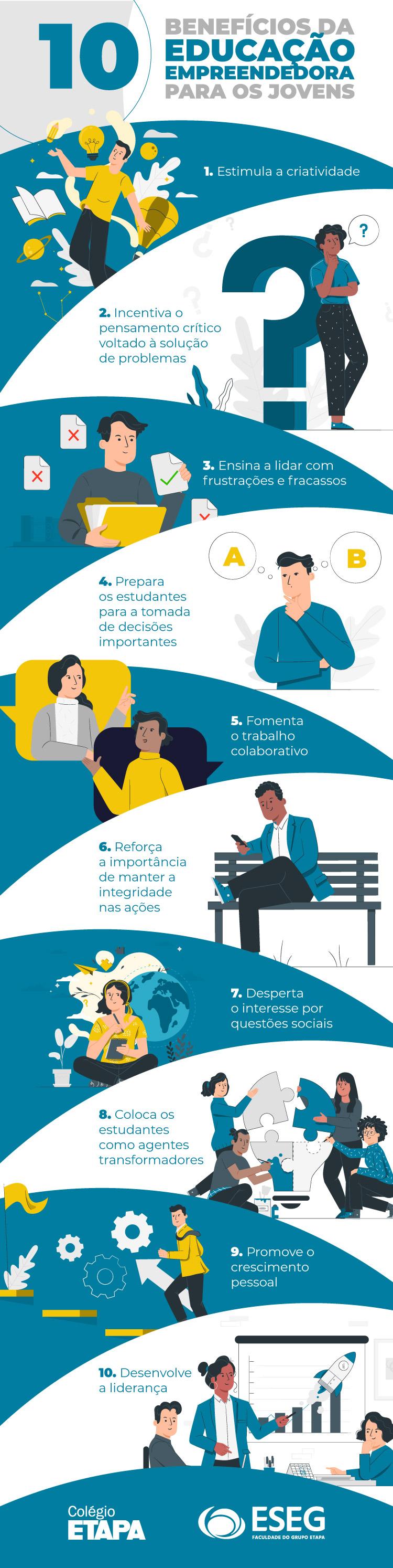 10 benefícios da educação empreendedora para os jovens