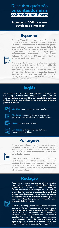 Descubra quais são os conteúdos de Linguagens e de Redação que devem fazer parte do seu cronograma de estudos para o Enem