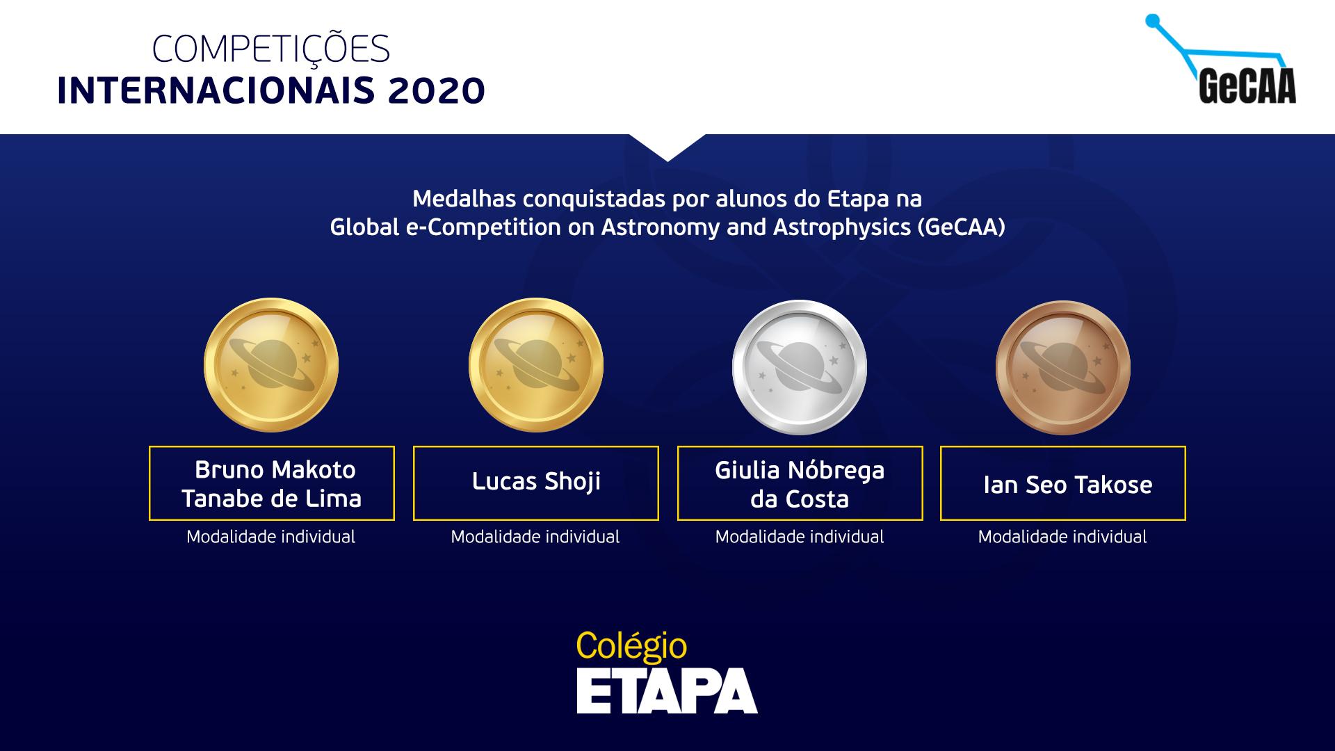 A GeCAA 2020 substituiu a Olimpíada Internacional de Astronomia e Astrofísica (IOAA).