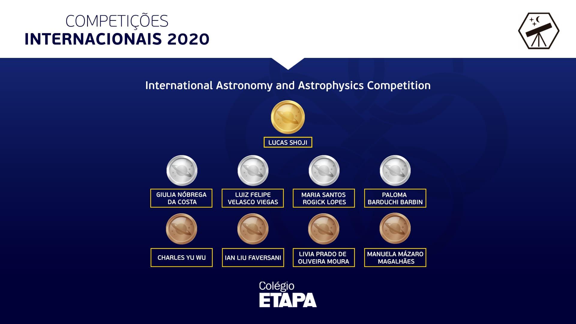 Alunos do Colégio Etapa são premiados na IAAC 2020