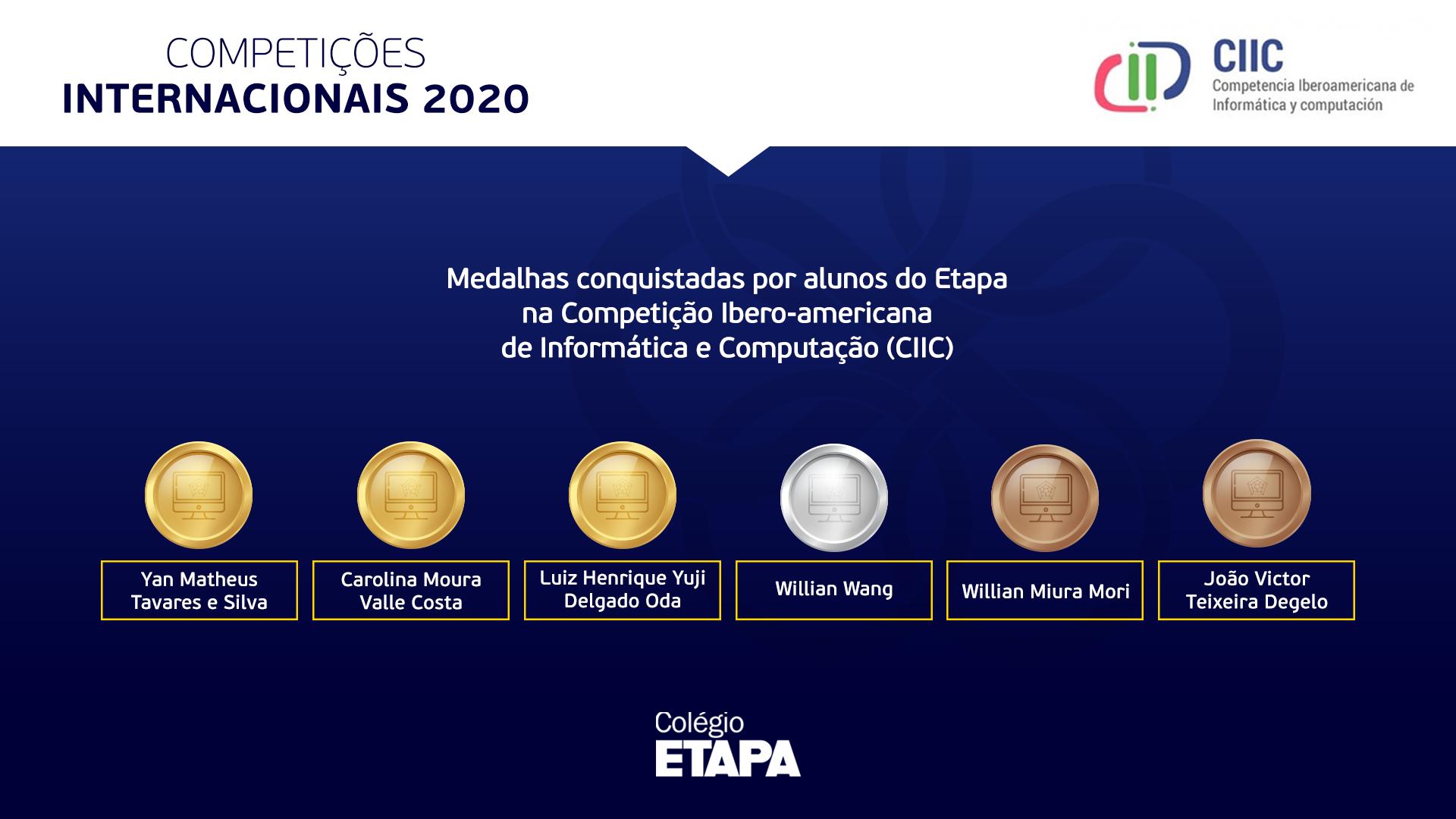 Alunos do Colégio Etapa são premiados na CIIC 2020