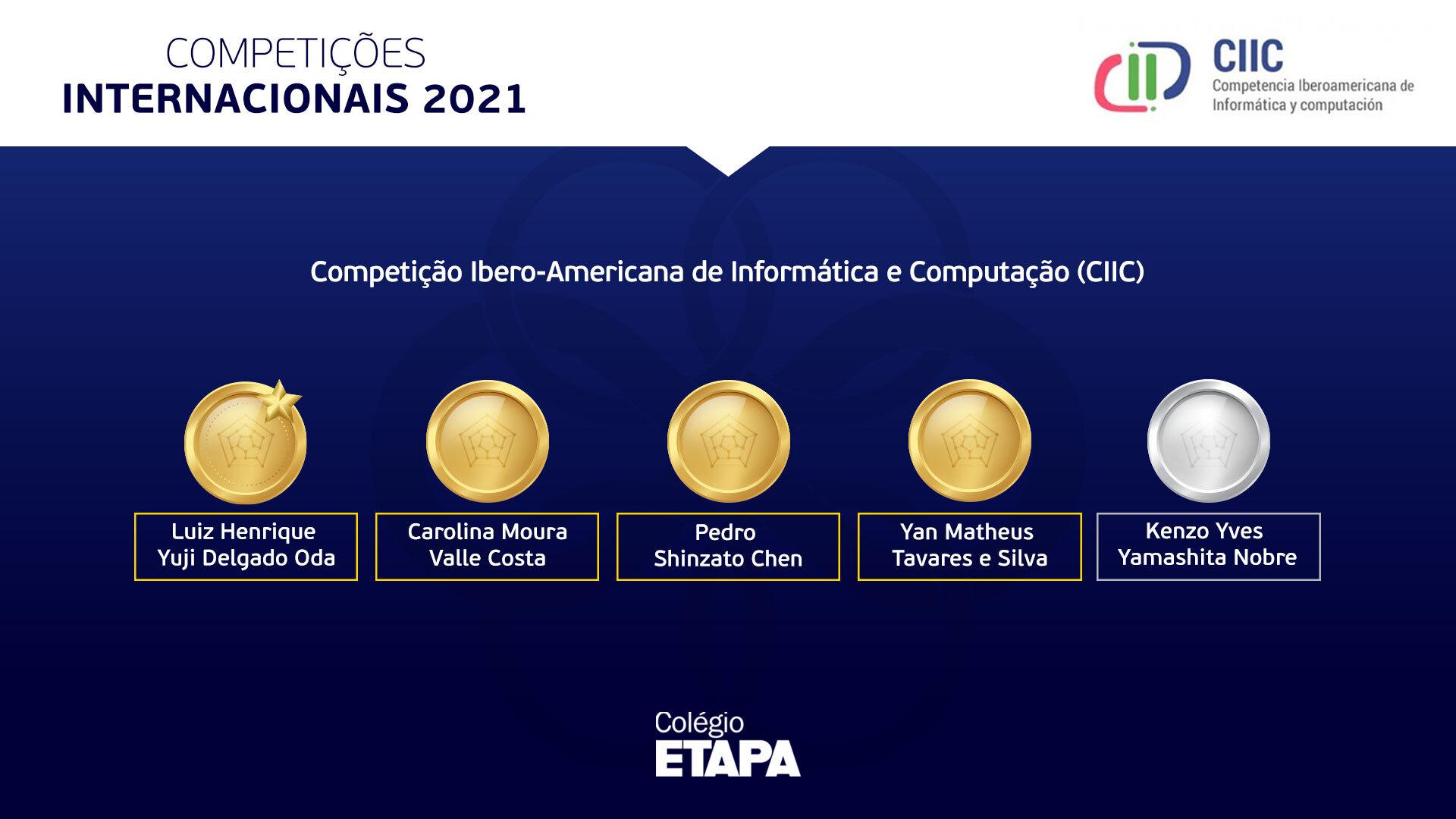 A CIIC 2021 ocorreu virtualmente no dia 22 de maio.