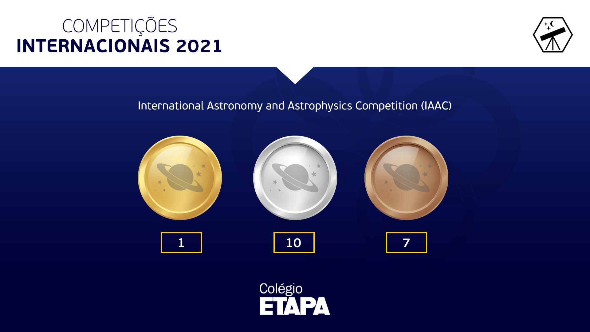 A IAAC 2021 ocorreu virtualmente em três fases, realizadas entre os meses de abril e junho.