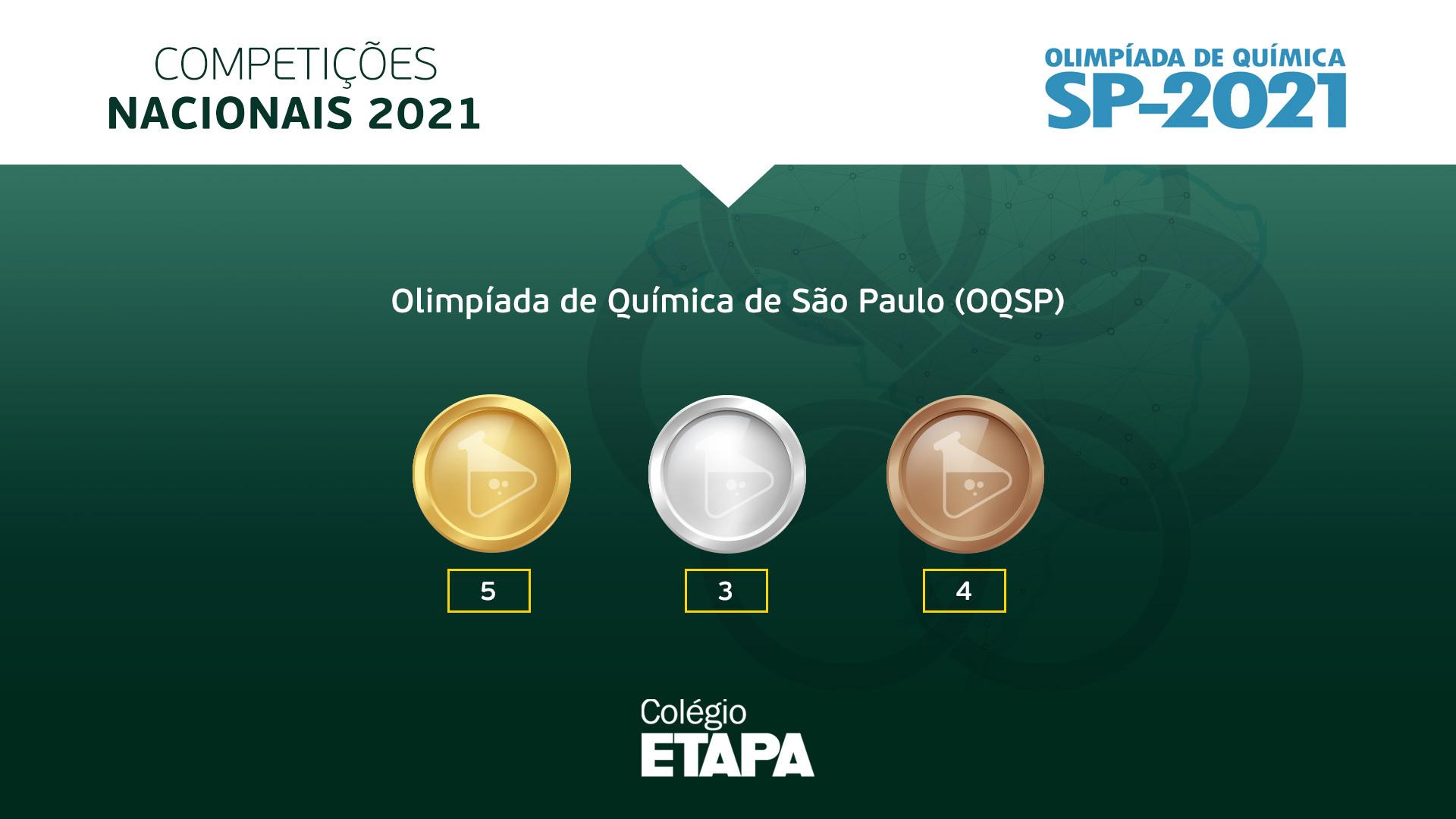 Alunos conquistam resultado expressivo na OQSP 2021